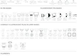 Car Bulb Types Chart Led Bulbs Conversion Chart Liveoutdoor Co