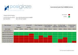 Glass Barrier Loading Chart Posi Glaze Frameless Adjustable Glass Balustrade Pure