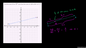 module 4 connecting algebra and geometry through coordinates khan academy