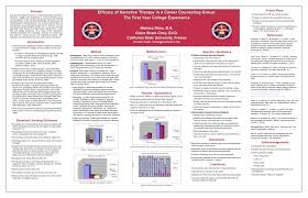 my professional journey current research project abstract poster efficacy of narrative therapy in career counseling groups the first year college experience
