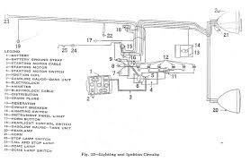 lighting and ignition circuit diagram for 1932 chevrolet eagle lighting and ignition circuit for 1932 chevrolet eagle series ca passenger car