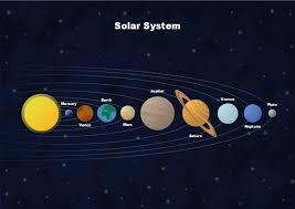 Solar System Chart Worksheet Solar System Free Solar System Templates