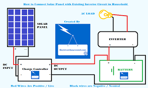 wiring diagram how to connect solar panel with existing inverter circuit in household pv diagram wiring