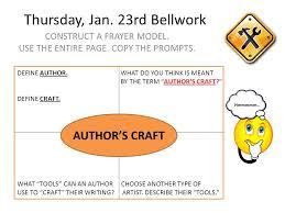 Frayer Model Language Arts Thursday Jan 23rd Bellwork Construct A Frayer Model Use The