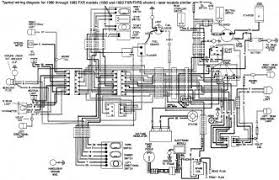 softail wiring diagram softail image wiring diagram harley davidson fxr wiring diagram for 1990 harley get cars on softail wiring diagram