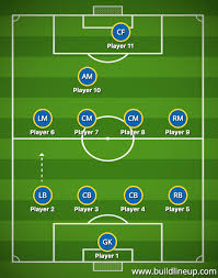 Soccer Lineups Soccer Lineup Creator Magdalene Project Org