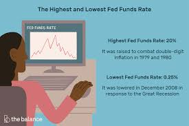 History Of Fed Interest Rates Chart Fed Funds Rate History Chart With Major Events
