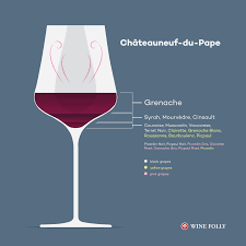 Wine Ready To Drink Chart