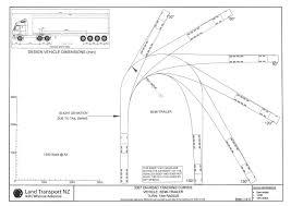 honda sh 50 wiring diagram wiring diagrams sh wiring diagram car