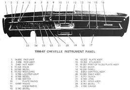 1968 chevelle dash wiring diagram with gauges 1968 chevelle 1967 Camaro Instrument Panel Wiring Diagram 1968 chevelle dash wiring diagram with gauges 1966 chevelle steering wheels and door panels 1968 nova 1967 camaro instrument cluster wiring diagram