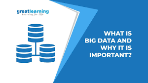 What Is Big Data And Why It Is Important Big Data Analytics Internet Of Things Great Learning