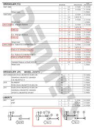 Pto U Joint Size Chart Dana Spicer 5 793x Universal Joint 1330 To 3r Series Non