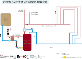 hot water boiler wiring diagram wirdig diagram hydronic heating systems wiring diagram