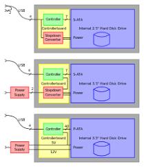 disk enclosure simplified circuit diagrams of harddiskdrive enclosure