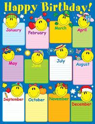Happy Birthday Chart Decoration 60 Exhaustive Birth Day Chart