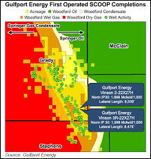 Gulfport Dishes On First Scoop Wells 2017 06 21 Natural Gas