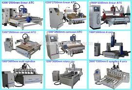 cnc router for sale craigslist. cnc router china price, type3 software cnc router, used for sale craigslist u