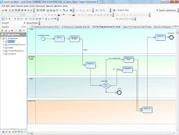 System Architect Cba Strategic It