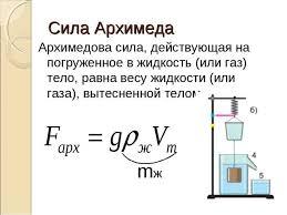 Конспект урока по теме Выталкивающая сила Закон Архимеда  Сила Архимеда Архимедова сила действующая на погруженное в жидкость или газ