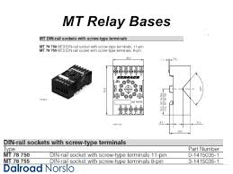 dalroad norslo industrial equipment relay training level 1 tyc 14