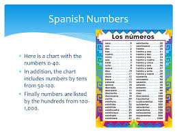 Spanish Numbers 0 100 Chart Spanish Letters Numbers Ppt Video Online Download