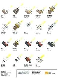 Automotive Led Conversion Chart Light Bulb Cross Reference Chart Mediafalcon Co
