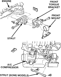 Repair guides automatic transaxle assembly