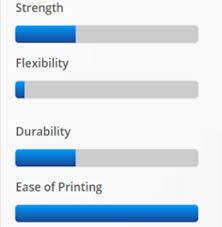Filament Comparison Chart 3d Printer Filament Pla Abs Petg Nylon Dremel Digilab