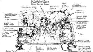 ford f starter solenoid wiring diagram wiring diagram 1991 ford f150 starter wiring diagram jodebal