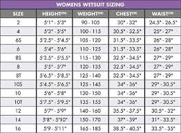 O Neill Youth Size Chart 61 Curious Oneill Wetsuit Sizing Chart Women