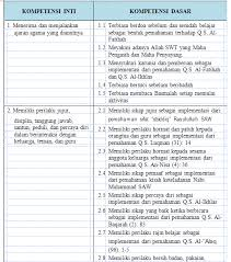 Kunci jawaban rancage diajar basa sunda kelas 5 halaman 14. 26 Kunci Jawaban Rancage Diajar Basa Sunda Kelas 3 Pdf Id Aplikasi