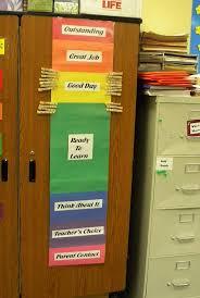 Biblical Behavior Chart 6 Reasons Teachers Need To Expel Behavior Charts Wendy