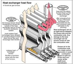 lennox furnace wire diagram wiring diagrams mashups co Package Unit Wiring Diagram how does heat exchanger furnace work old lennox furnace parts lennox package unit wiring diagrams carrier package unit wiring diagram