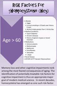 93 Best Homocysteine Images Health Folate Deficiency