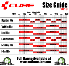 Trek Frame Size Chart Cube Bikes Size Guide What Size Frame Do I Need