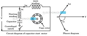 wiring diagram ac motor run capacitor alexiustoday Motor Diagram Wiring ac motor run capacitor wiring diagram capacitor start induction motor circuit diagram jpg wiring diagram wiper motor wiring diagram