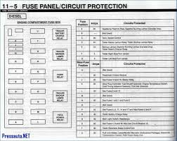 95 f150 fuse diagram simple wiring diagram site 92 ford f150 fuse box simple wiring diagram site 1998 f150 4 6l fuse diagram 95 f150 fuse diagram