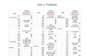 Valdani Color Chart Valdani Dmc Conversion Chart Punch Needle Patterns