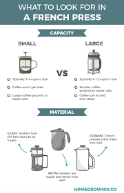 Our preferred ratio of water to coffee beans is 500 grams (or milliliters) of water to 30 grams of whole coffee beans. How To Use A French Press And How Not To