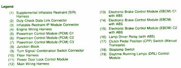 power train control modulecar wiring diagram 2001 chevrolet metro l4 junction box fuse box map