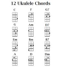Simple Chord Chart Beginners Chord Chart Tcds Music