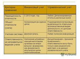 Презентация на тему Тема Бухгалтерский финансовый учет Его  11 Критерии сравнения Финансовый учет Управленческий