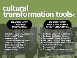 workplace values assessment measuring cultural health and well being in the workplace