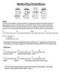 Somewhere Over The Rainbow Ukulele Strum Pattern Awesome Beginner Lessons The Ukulele Review