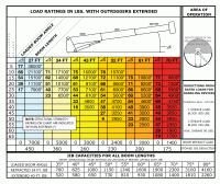 18 Ton Broderson Load Chart 50 Ton Manitex 50155shl