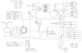 2007 polaris ranger 700 xp wiring diagram 2007 printable 2008 polaris ranger 700 xp wiring diagram jodebal com source