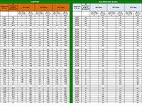 Electrical Bus Bar Ampacity Chart Copper Bar Ampacity Charts Bus Bar Sizing Calculator