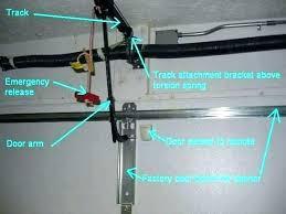 garage door openers installed garage door torsion spring install garage door opener install a garage door