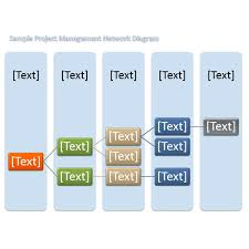Project Management Microsoft Excel Sample Project Management Network Diagrams For Microsoft Word And Excel