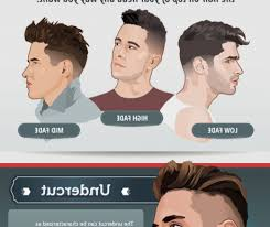 Finding The Right Hairstyle 100 picture finding the right hairstyle men how do i choose a 8943 by stevesalt.us